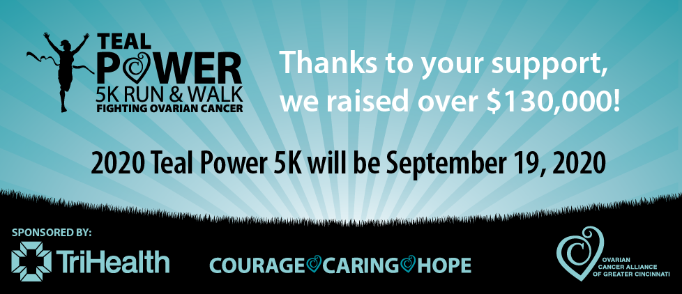 Teal Power 5k Run and Walk September 19, 2020